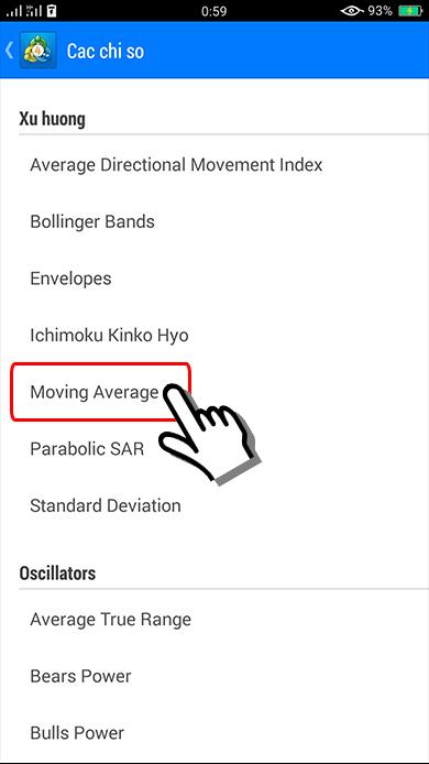 bổ sung chỉ số Moving Average