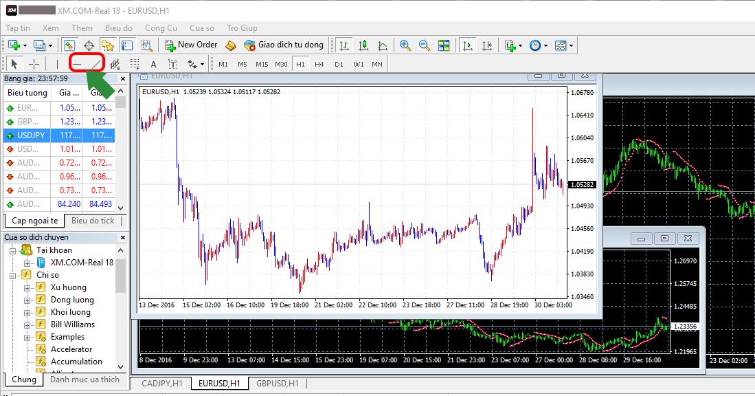 hiển thị Trend Line ở MT4