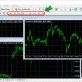 Cách thay đổi khung thời gian hiển thị ở MT4