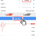 Cách đặt lệnh thị trường trên MT4 cho smartphones (phiên bản iPhone)